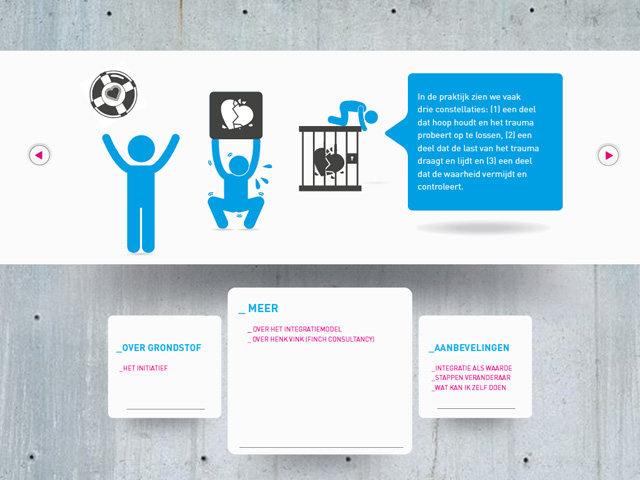 WorksWell, Grondstof interactieve PDF