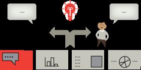 WorksWell, aanpak: stap 3