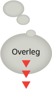 WorksWell, overleg